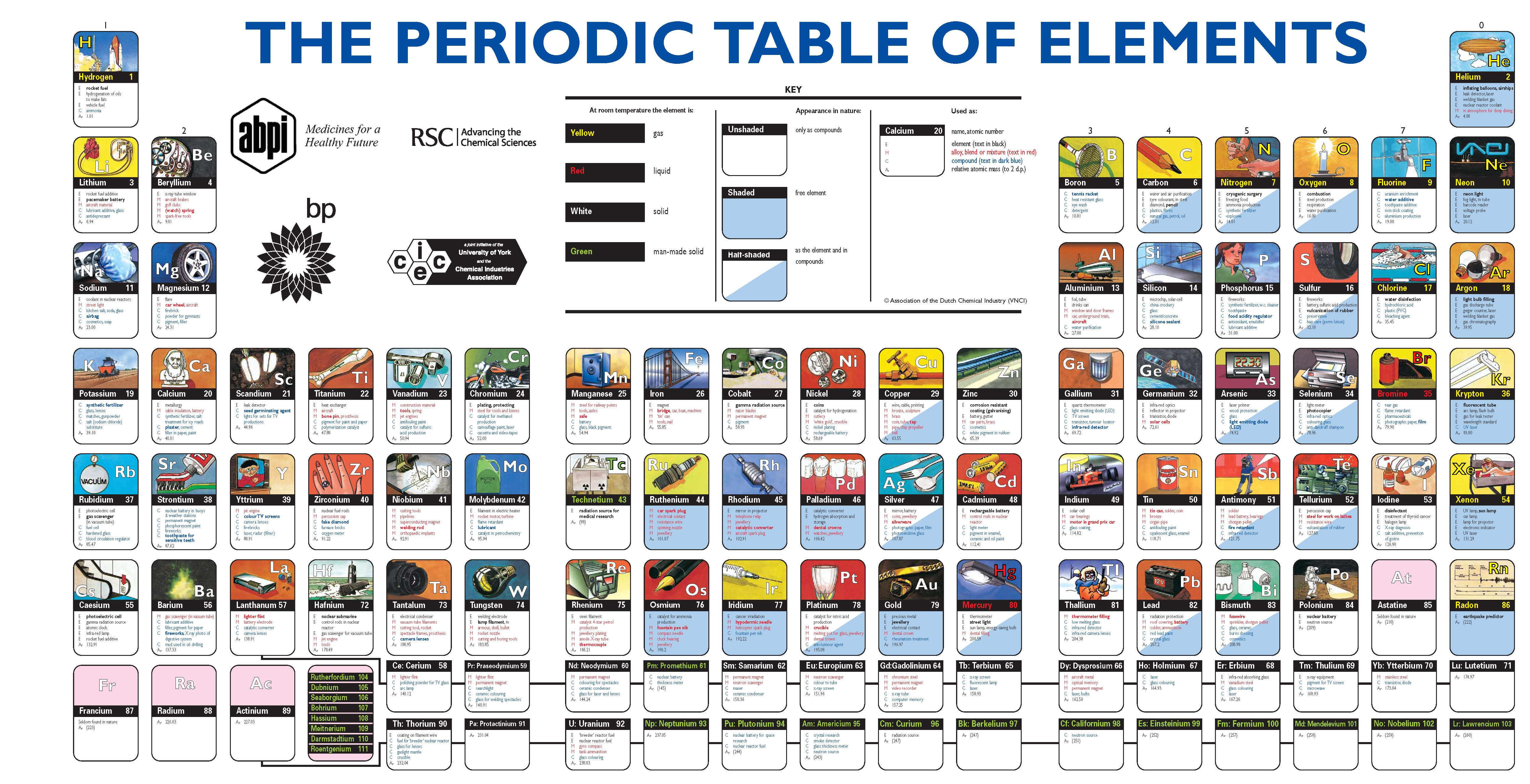 Fileperiodic table of elementsg the graham english wiki fileperiodic table of elementsg gamestrikefo Image collections