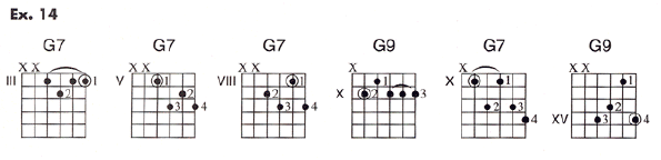 Funk Guitar Chord Voicings